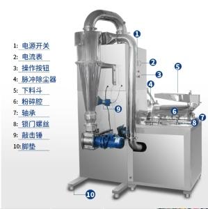 广东旭朗定制大型除尘不锈钢多功能中药材粉碎机设备